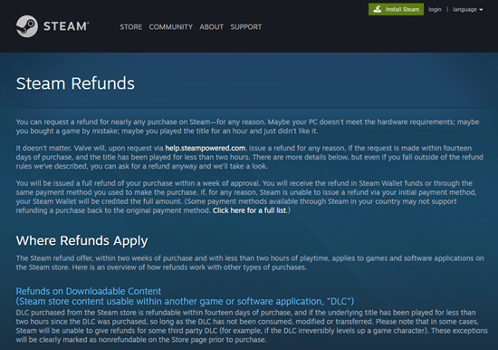 Steam Return Policy