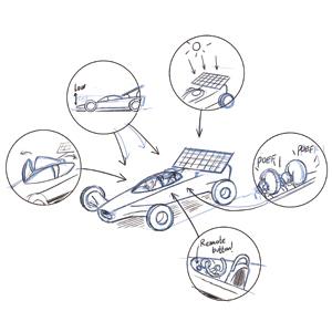 Futurecar