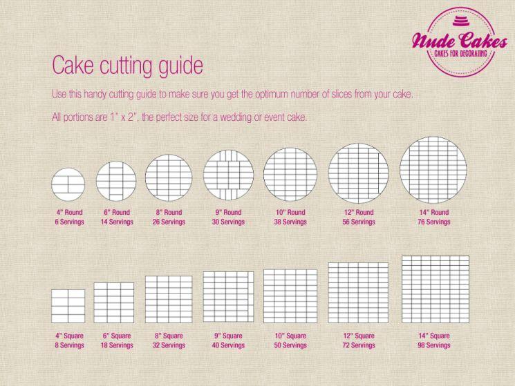 Wedding Cake Cutting Guide