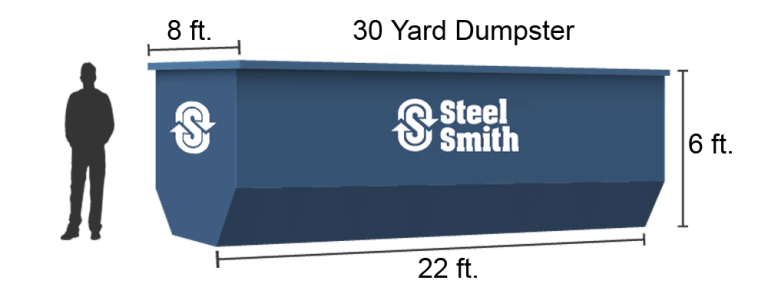 A 30 yard dumpster illustration showing the comparison to a man standing beside it.
