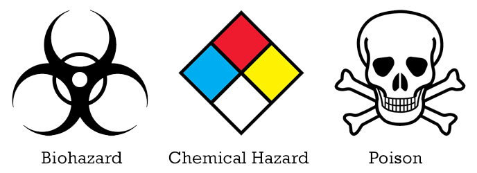 Symbols for hazardous waste