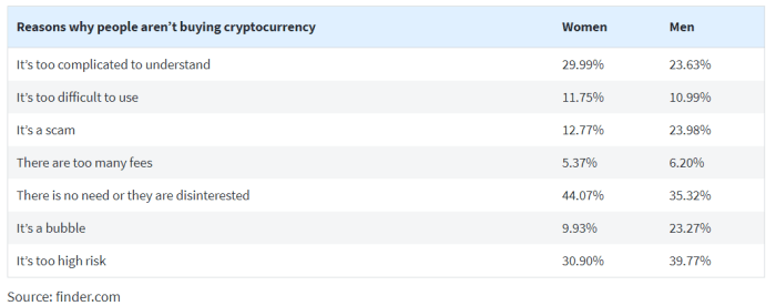 cryptocurrency ownership in united states.png