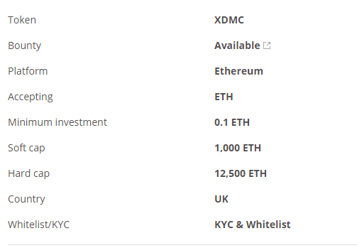 MPCX wealth Token details.png