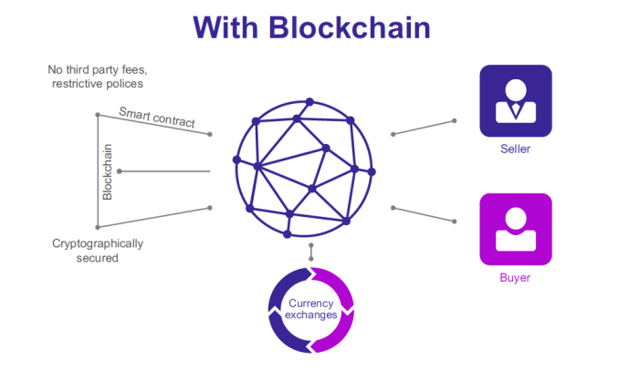 aligatocoin and the blockchain.png