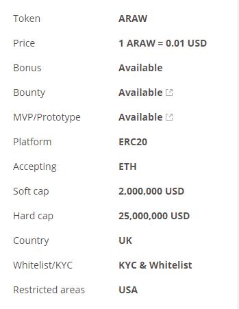 araw token details.png