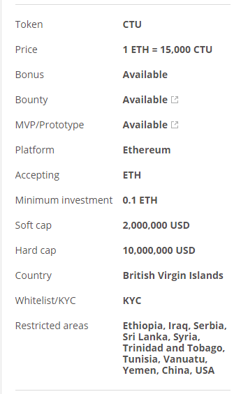 Contract token details.png