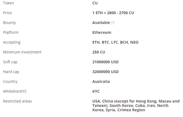 coinnup token details.png