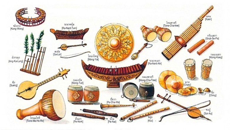 the musical instruments of traditional filipino music — steemit