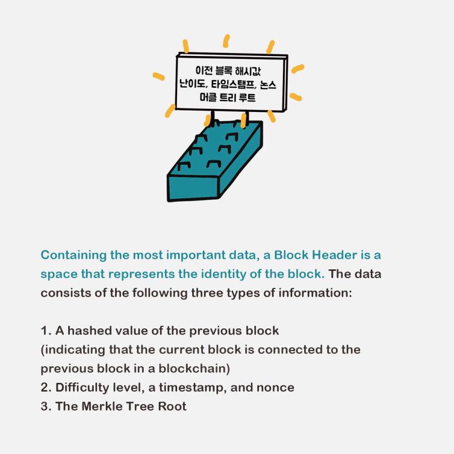 Encyclopedia - Block Header Slide.png
