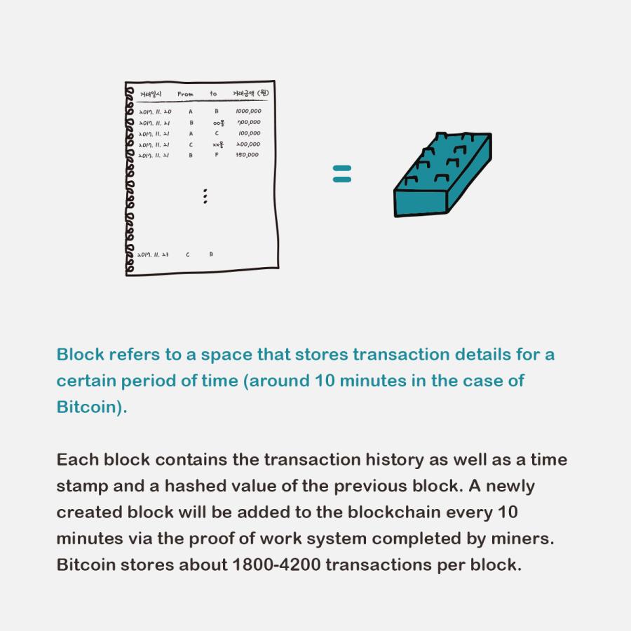 Encyclopedia - Block Slide.png