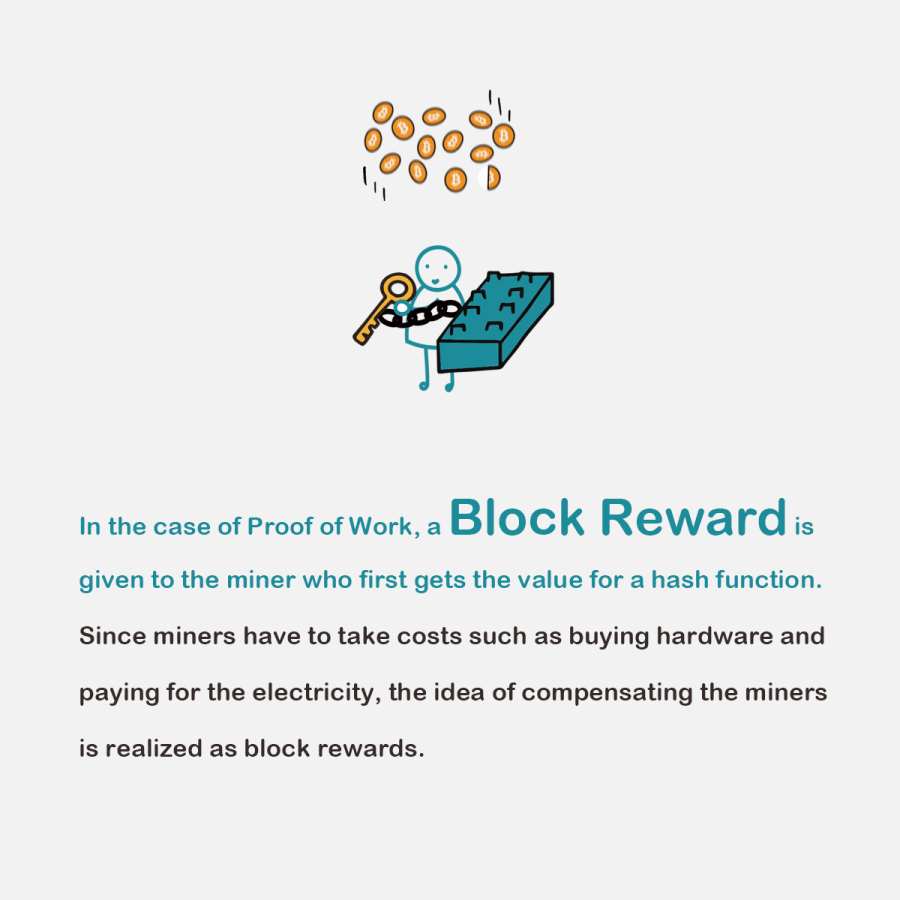 Encyclopedia - Block Reward Slide.png