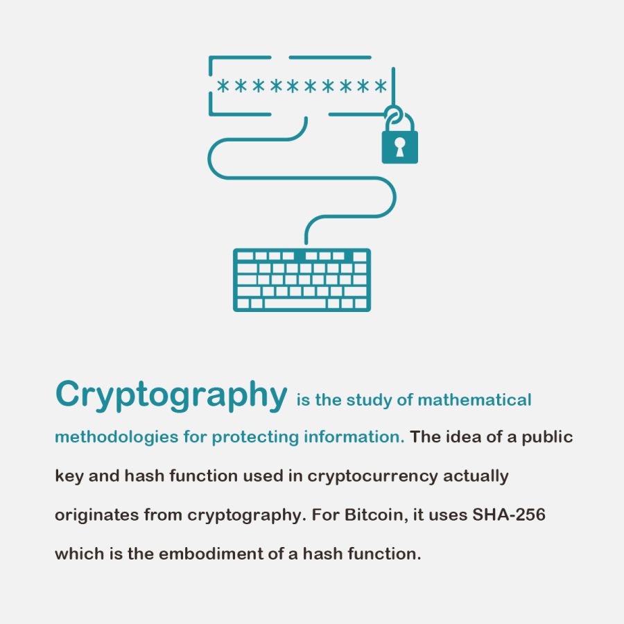 Encyclopedia - Cryptography Slide.png