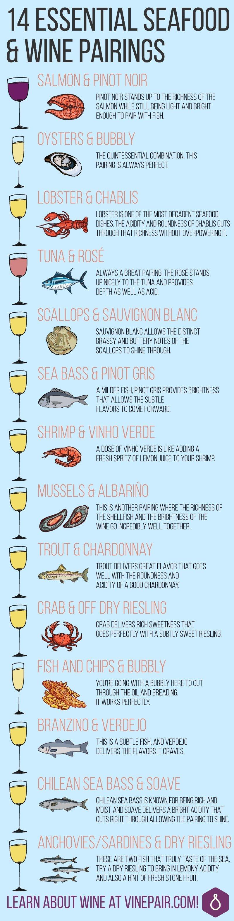 original_seafood-wine-pairings.png