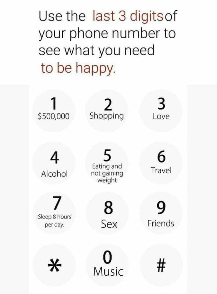 Use The Last 3 Digits Of Your Phone Number To See What You Have Steemit