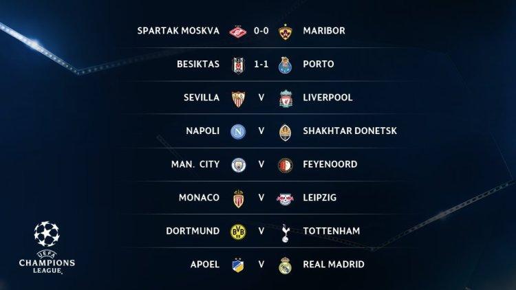 Uefa Champions League Bracket - Uefa Champions League ...