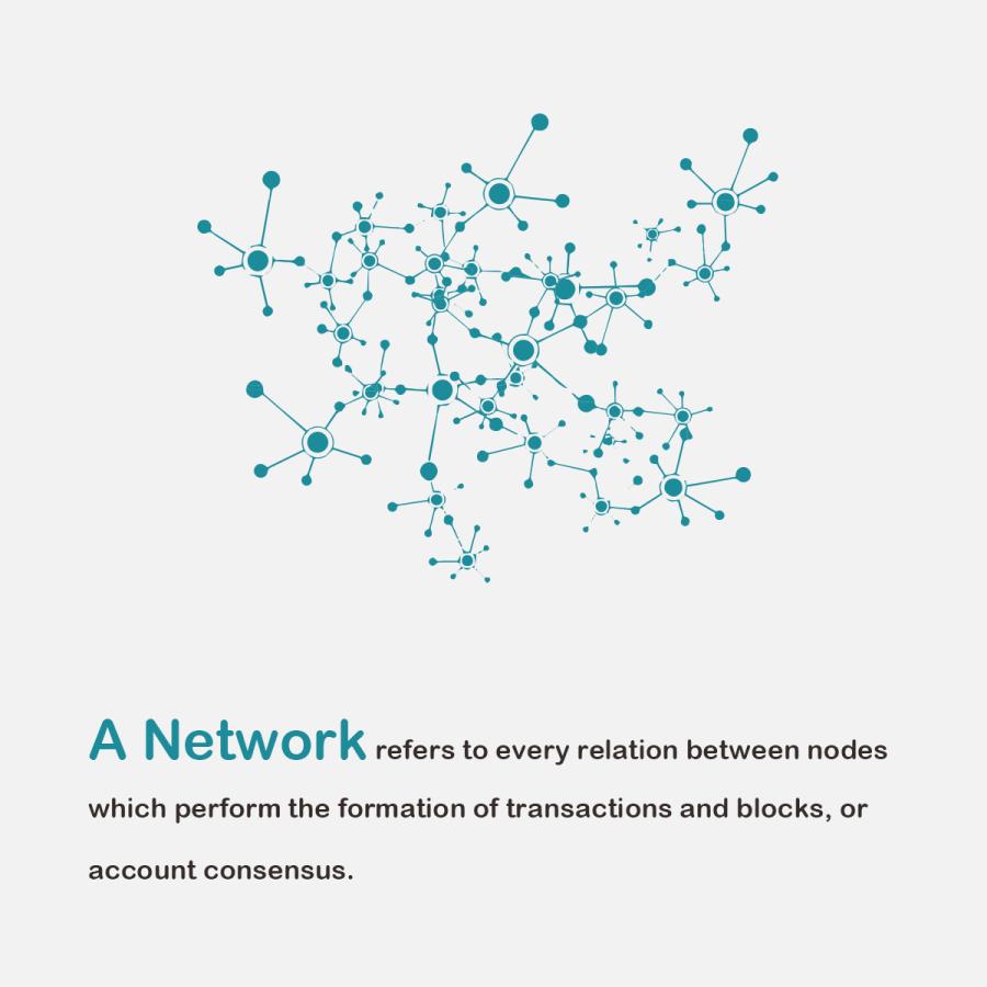 Encyclopedia - Network Slide.png