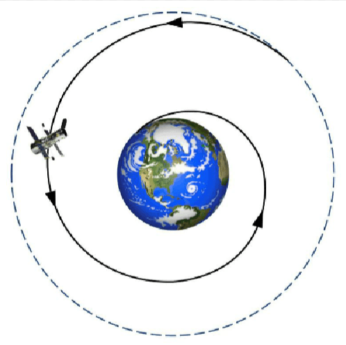 satellite_orbin.png