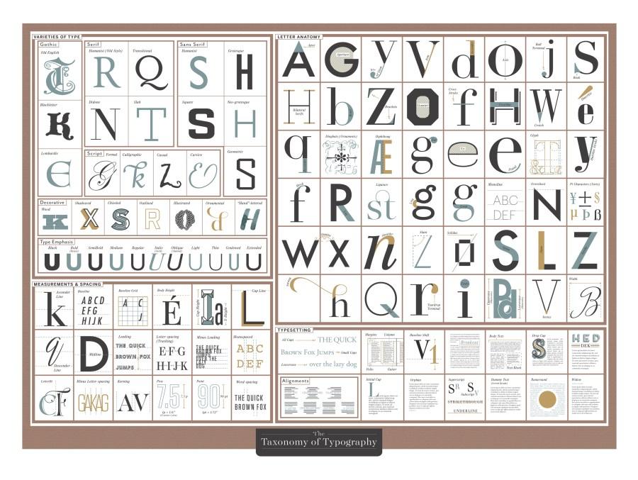 P-Typography_zoom-3.jpg