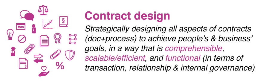 Bringing Legal Design and Legal Tech to Contracts – Stefania