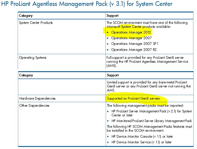 SCOM 2012 – HP Hardware Monitoring on VMware ESXi Servers