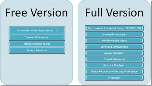 updated_version comparison chart
