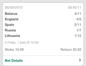 Euro 2016 Qualifier Bet Winner