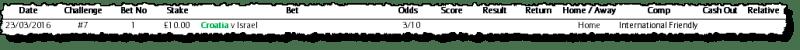 £10-£1000 Challenge - Round 1