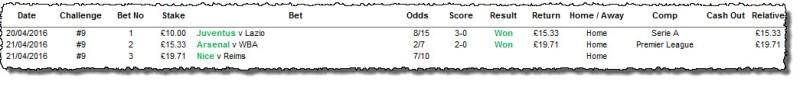 £10-£1000 Challenge Round 3 Bet