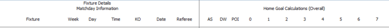 Poisson Probability Football Betting Model - Name your Columns
