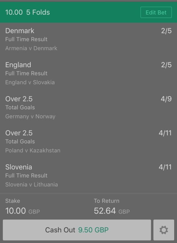 Footy Accumulator World Cup Qualifier 5 Fold - 4.2/1