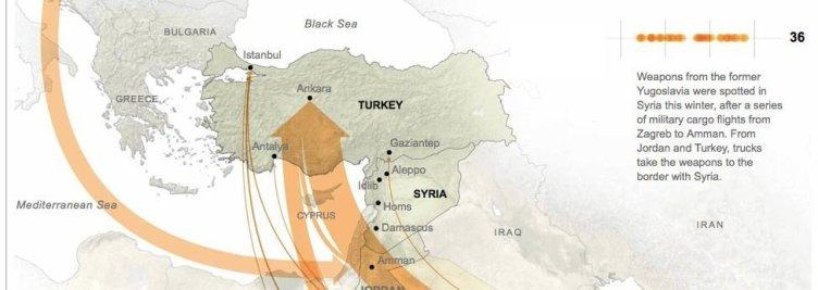Våpen til opprørere i Syria. Fra en illustrasjon i New York Times