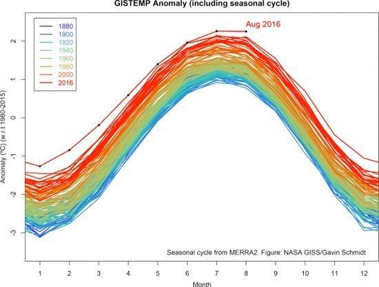 global-oppvarming1