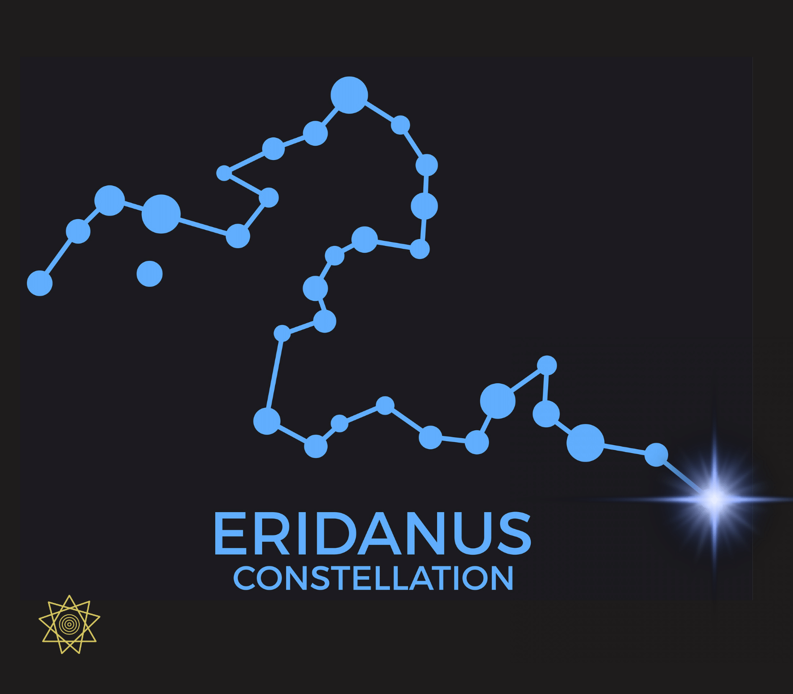 Achernar Eridanus Stellar Codes