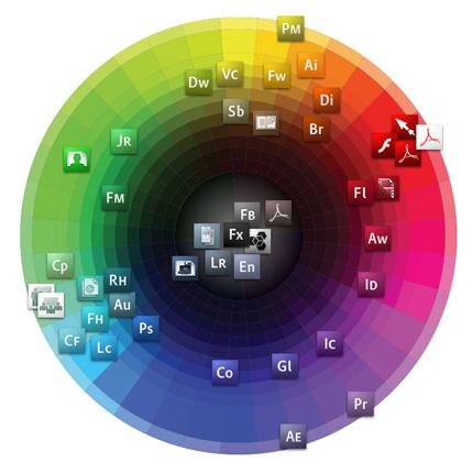 Adobe CS3 icons