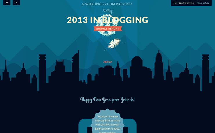 WordPress Jetpack year in blogging