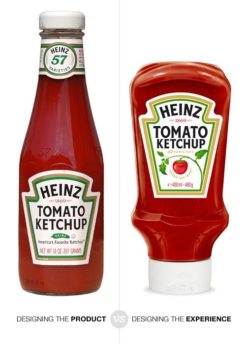 Product design versus UX