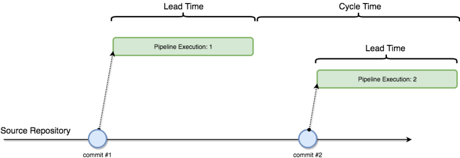 pipeline-dashboard-success-1