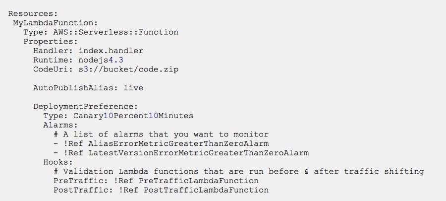 codedeploy-sam-serverless.jpeg