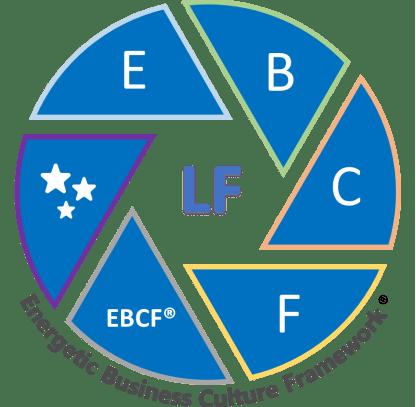 Leadership Foundation (LF)