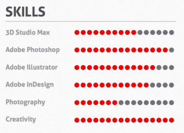 Image of the skill dots principles.