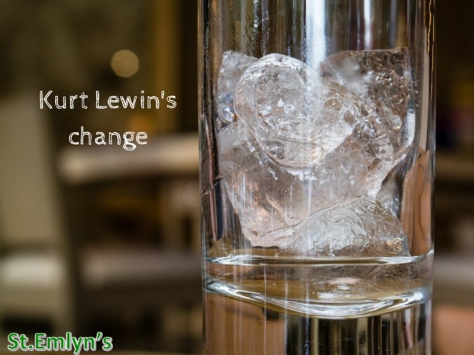 Kurt Lewin's change cycle