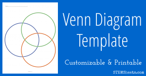 Venn Diagram Template | STEM Sheets