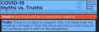 Life-saving infographics on COVID-19