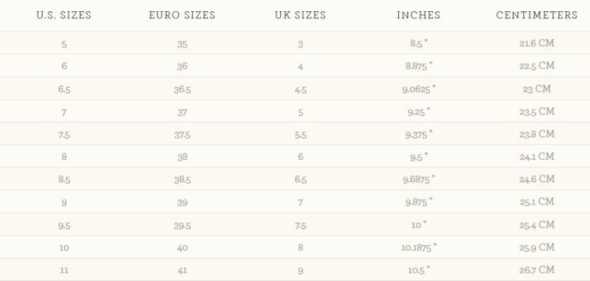 OluKai Size Chart