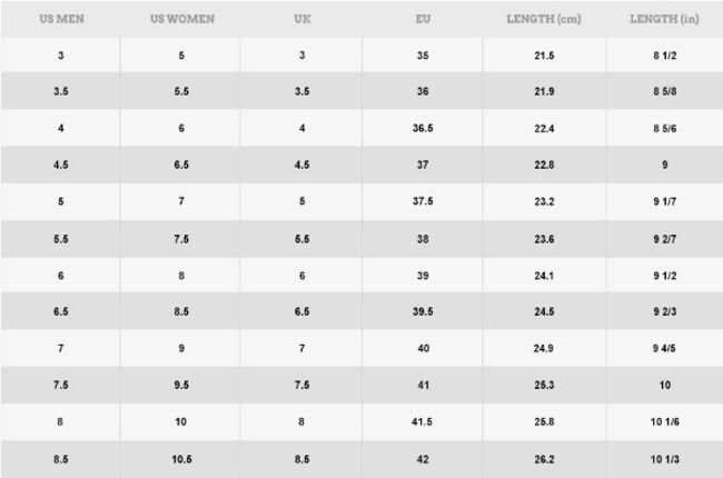 Converse size chart