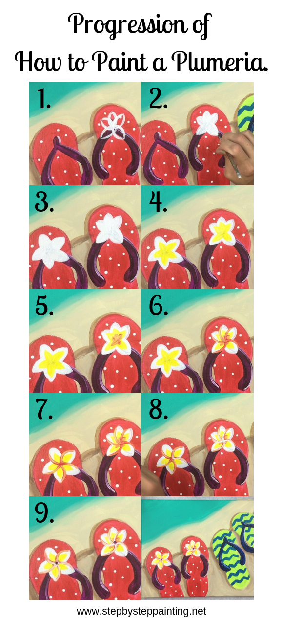 How to paint a plumeria infographic.