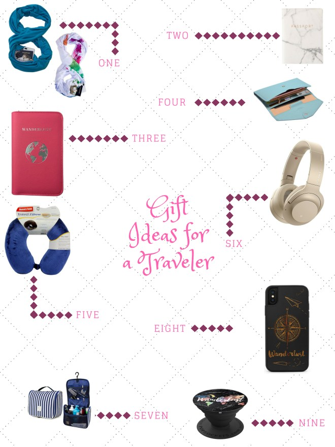 "With the holidays right around the corner, don't forget to check out these 10 gift ideas for a traveler who collects passport stamps instead of ""stuff."""