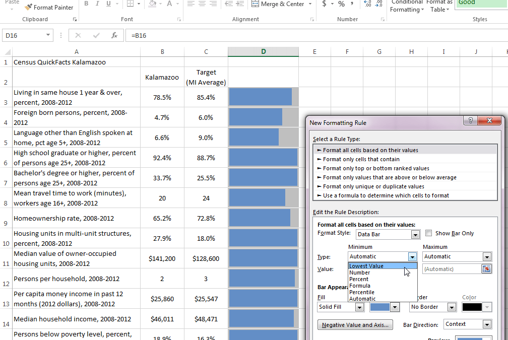 Easy Bullet Charts in Excel