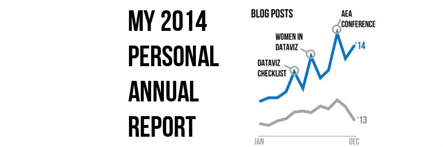 My 2014 Personal Annual Report