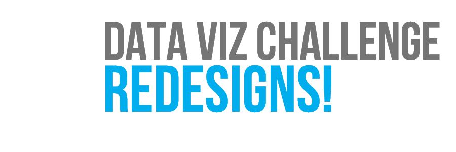 Data Viz Challenge Redesigns!